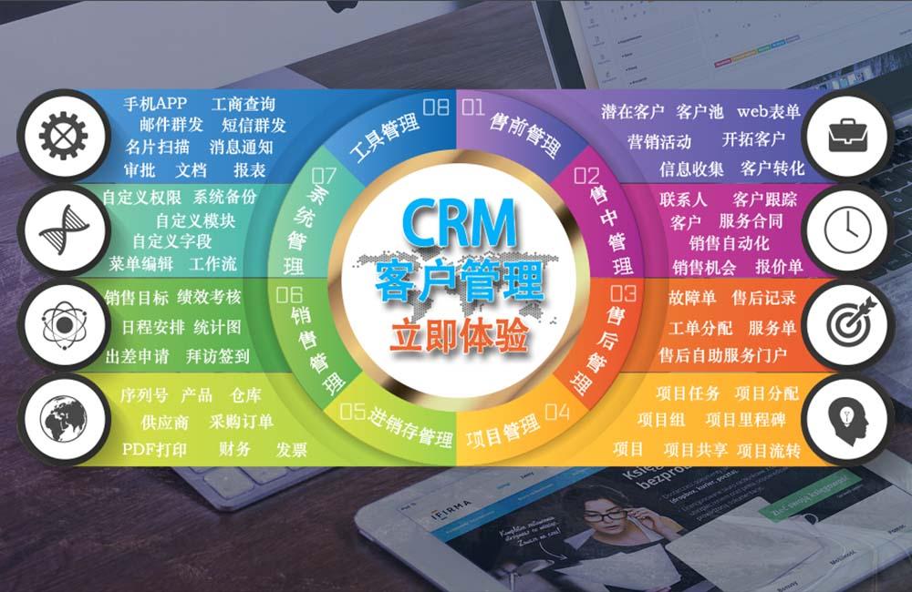 07FLY-CRM 客户关系管理系统开源版本